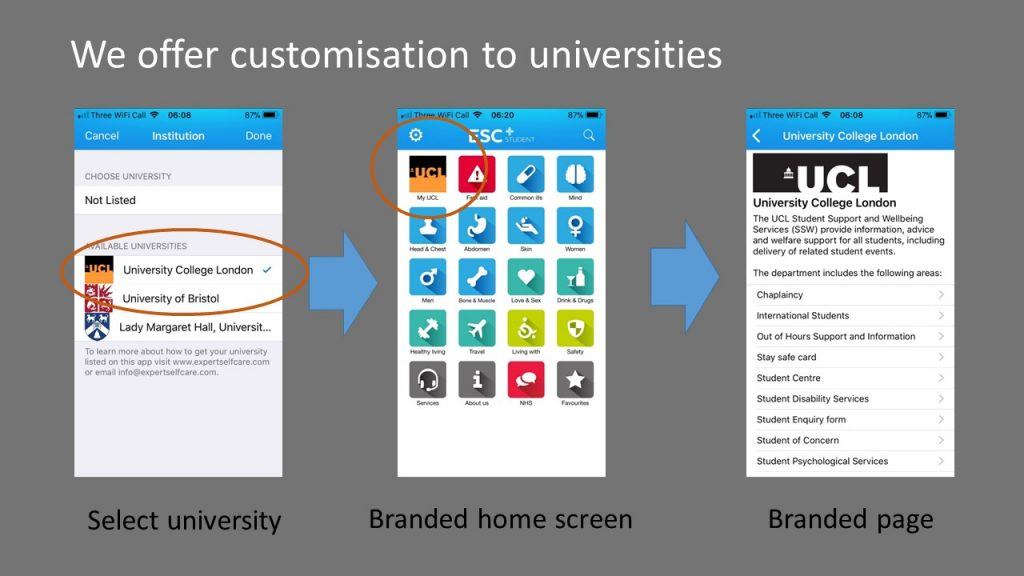 Customisation ESC Student